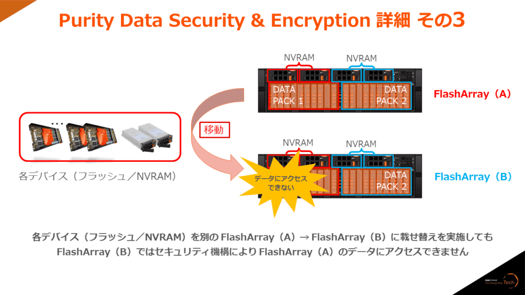 Purity Data Security & Encryption 詳細 その3